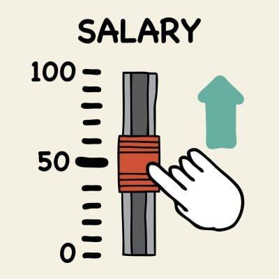 Modelo de carta para informar el aumento de sueldo otorgado | Formato de carta